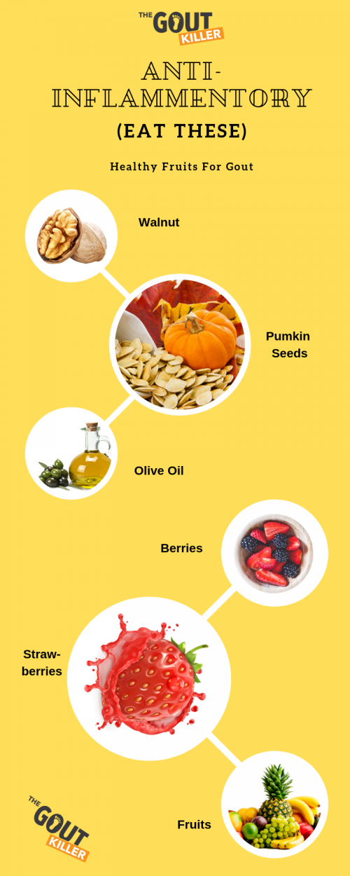 Healthy-Fruits-For-Gout---The-Gout-Killer.png