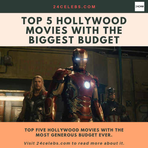Top-5-Hollywood-Movies-With-The-Biggest-Budget.png